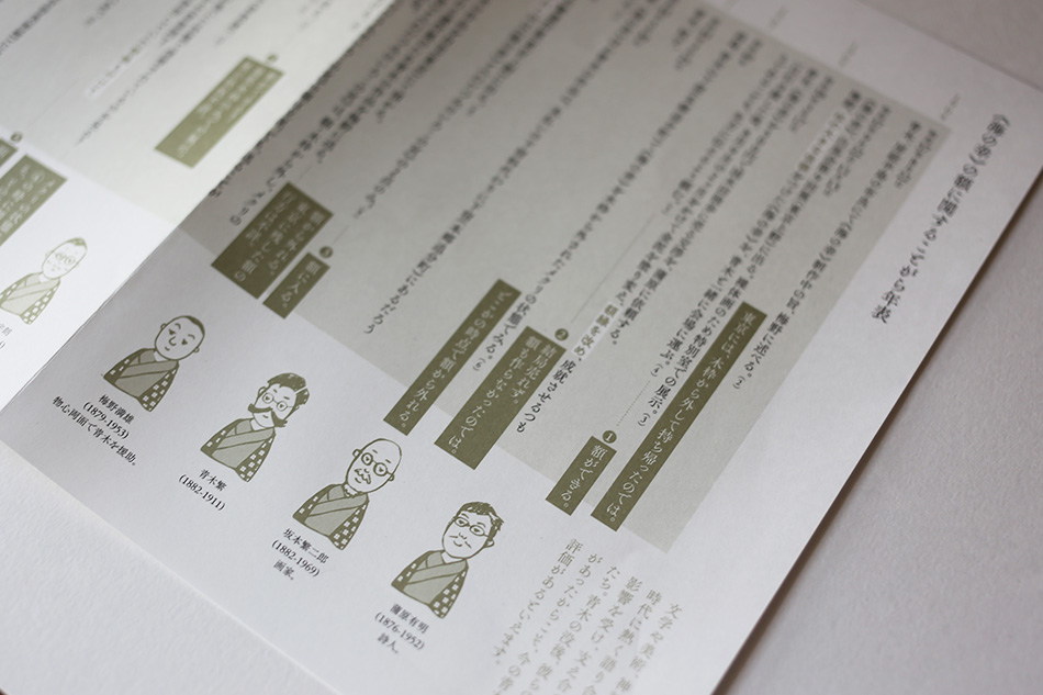 《海の幸》の変遷を追った年表も。青木繁や坂本繁二郎などのイラストも描きました。